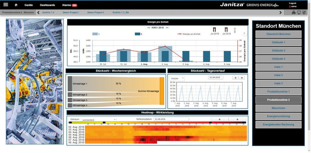GridVis ist eine Web-Lösung zur Visualisierung von Energiedaten im Energiemanagement.